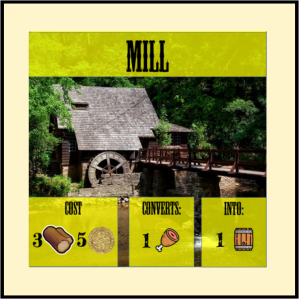 Mill card showing price and conversion of food to goods