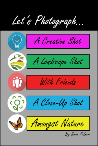 Photography helper card